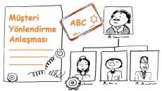 Müşteri Sayısını Arttırmanın En Etkili Yolu: Yönlendirme Anlaşmaları