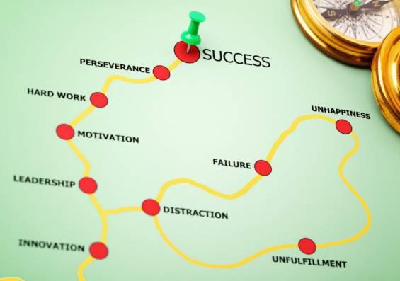 Gayrimenkul Danışmanlarının Başarı Rotası