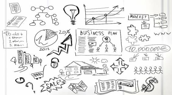 Stratejik İş Planı ve 5 Yıllık Vizyon Oluşturmanın Önemi