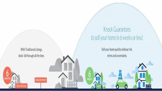 Emlak Piyasasında Devrim Gibi Girişim: Knock
