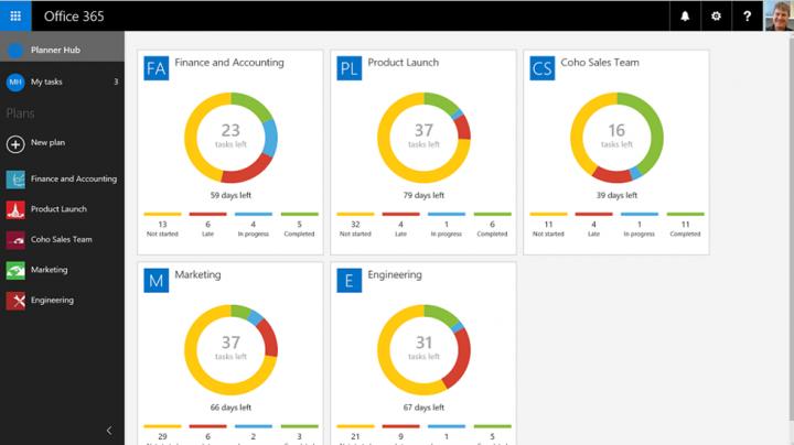 Microsoft Planner: Beklenen Proje Yönetim Uygulaması Kullanımda