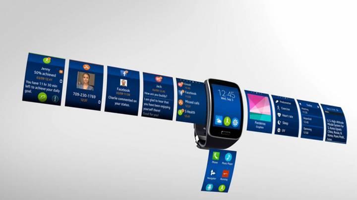 Emlak Sektöründe Smartwatch Faktörü