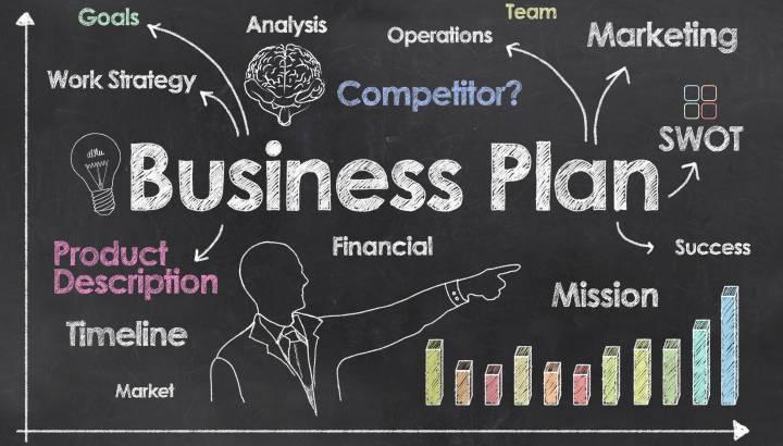 Başarılı Bir Emlak İş Planı Hazırlama Rehberi
