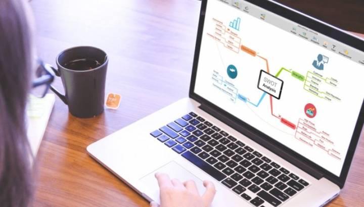 Mükemmel Bir İş Planı İçin SWOT Analizi