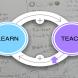 Kompleks İş Fikirlerinizi Simülasyona Dönüştürmenizi Sağlayan Uygulama: Loopy